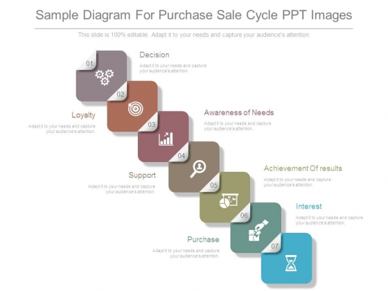 Sample Diagram For Purchase Sale Cycle Ppt Images