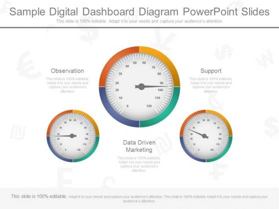 Sample Digital Dashboard Diagram Powerpoint Slides
