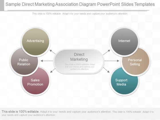 Sample Direct Marketing Association Diagram Powerpoint Slides Templates