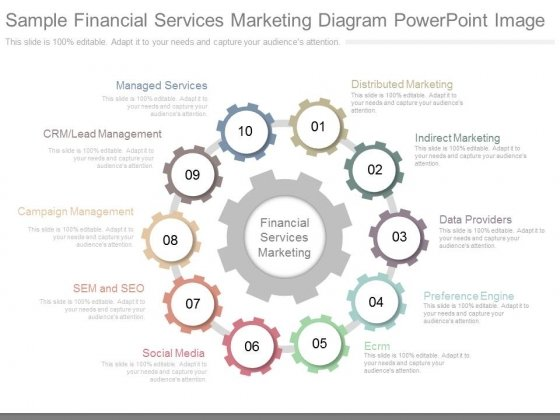 Sample Financial Services Marketing Diagram Powerpoint Image