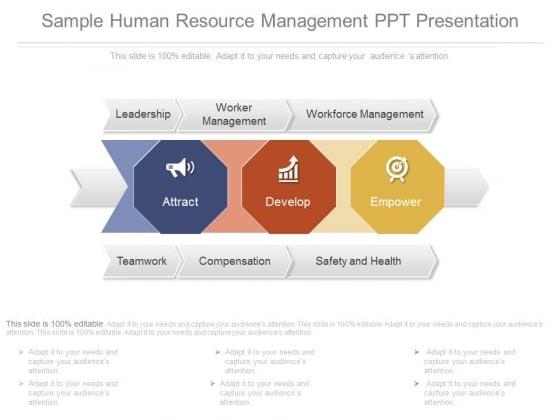 Sample Human Resource Management Ppt Presentation