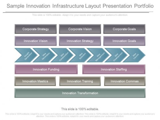 Sample Innovation Infrastructure Layout Presentation Portfolio