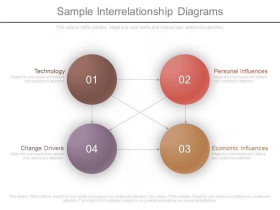 Point Templates Branding Marketing Sample Interrelationship Diagrams 7 1
