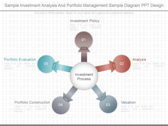 Sample Investment Analysis And Portfolio Management Sample Diagram