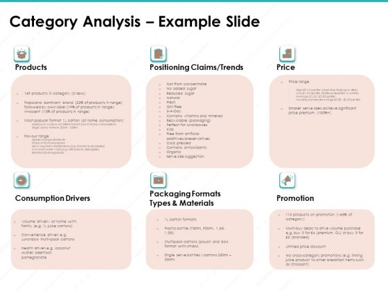 Sample Market Research And Analysis Report Category Analysis Example Slide Ppt Outline Background PDF
