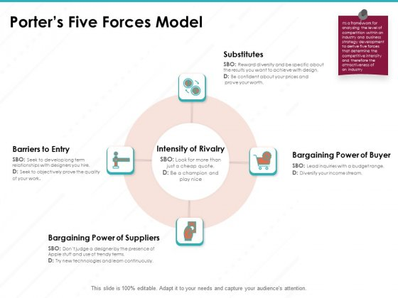 Sample Market Research And Analysis Report Porters Five Forces Model Ppt Infographic Template Grid PDF