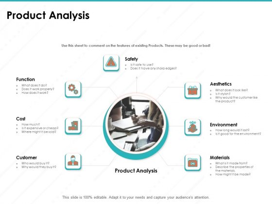 Sample Market Research And Analysis Report Product Analysis Ppt Model Graphics Design PDF