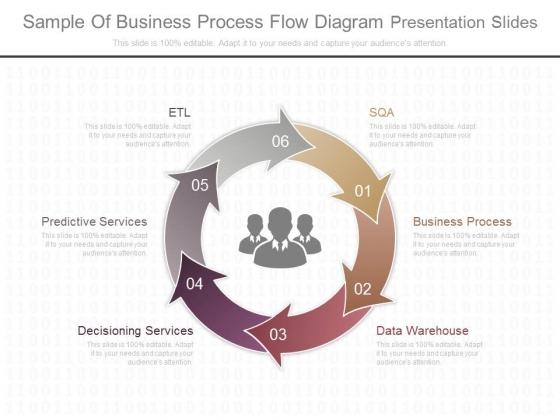 Sample Of Business Process Flow Diagram Presentation Slides