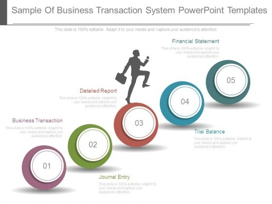 Sample Of Business Transaction System Powerpoint Templates