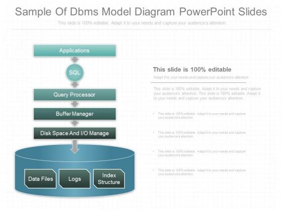 Sample Of Dbms Model Diagram Powerpoint Slides