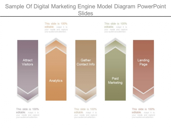 Sample Of Digital Marketing Engine Model Diagram Powerpoint Slides