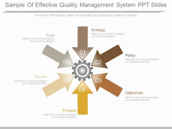 Sample Of Effective Quality Management System Ppt Slides