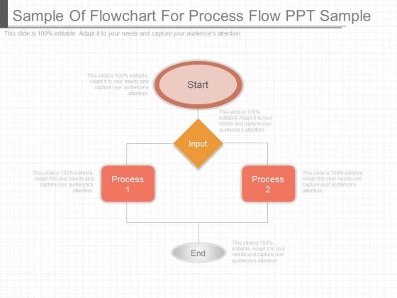 Sample Of Flowchart For Process Flow Ppt Sample