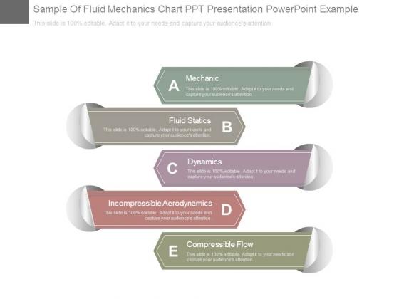 Sample Of Fluid Mechanics Chart Ppt Presentation Powerpoint Example
