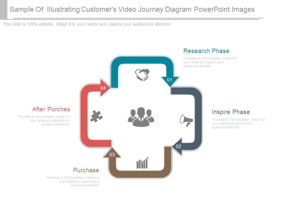 Sample Of Illustrating Customers Video Journey Diagram Powerpoint Images