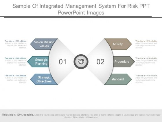 Sample Of Integrated Management System For Risk Ppt Powerpoint Images
