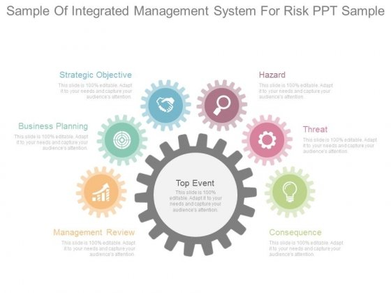 Sample Of Integrated Management System For Risk Ppt Sample