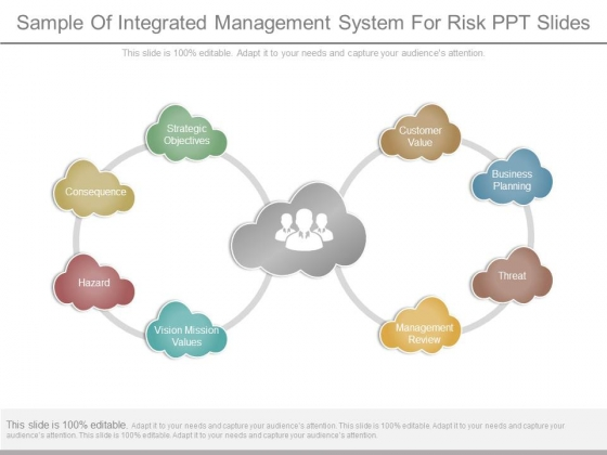Sample Of Integrated Management System For Risk Ppt Slides