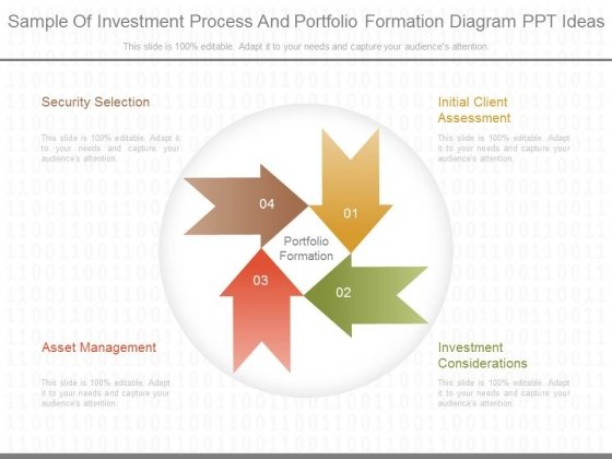 Sample Of Investment Process And Portfolio Formation Diagram Ppt Ideas