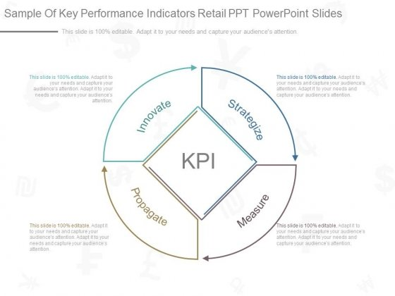 Sample Of Key Performance Indicators Retail Ppt Powerpoint Slides