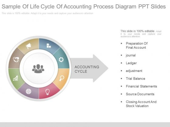 Sample Of Life Cycle Of Accounting Process Diagram Ppt Slides