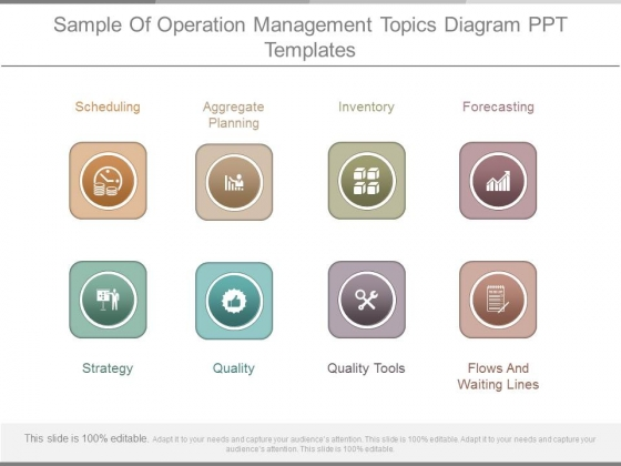 Sample Of Operation Management Topics Diagram Ppt Templates