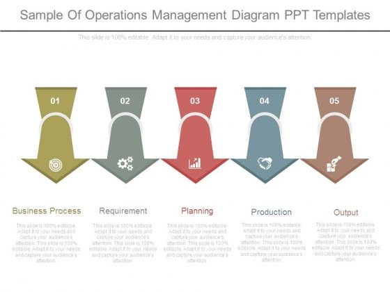 Sample Of Operations Management Diagram Ppt Templates