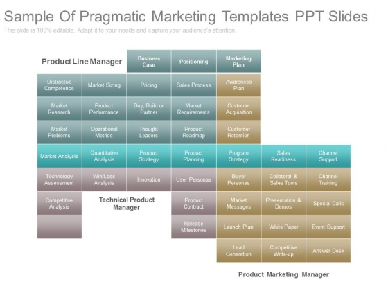 Sample Of Pragmatic Marketing Templates Ppt Slides
