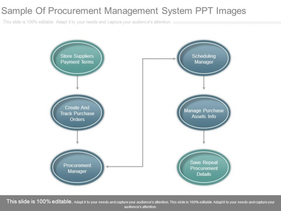 Sample Of Procurement Management System Ppt Images