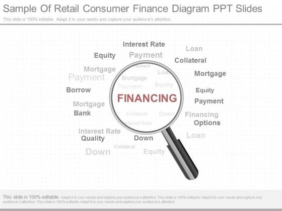 Sample Of Retail Consumer Finance Diagram Ppt Slides