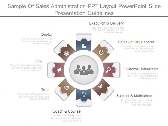 Sample Of Sales Administration Ppt Layout Powerpoint Slide ...