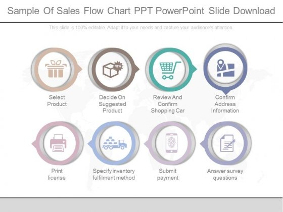 sample of sales flow chart ppt powerpoint slide download