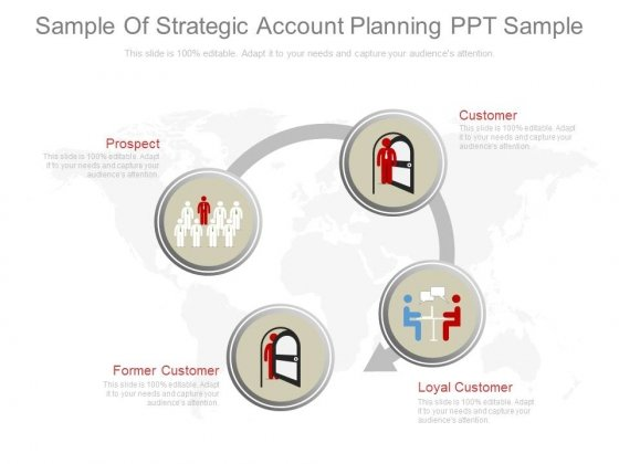 Sample Of Strategic Account Planning Ppt Sample
