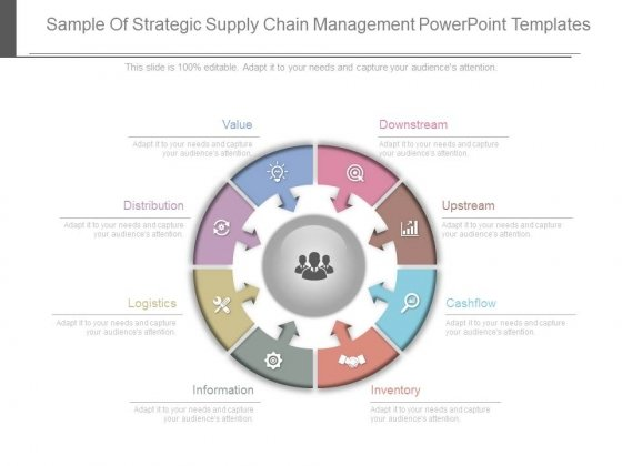 Sample Of Strategic Supply Chain Management Powerpoint Templates
