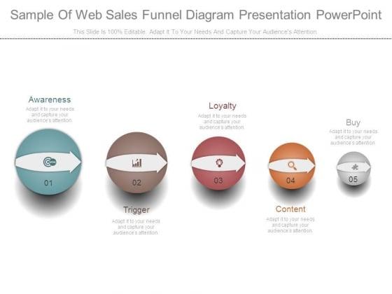 Sample Of Web Sales Funnel Diagram Presentation Powerpoint