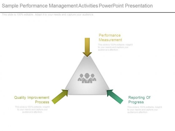 Sample Performance Management Activities Powerpoint Presentation