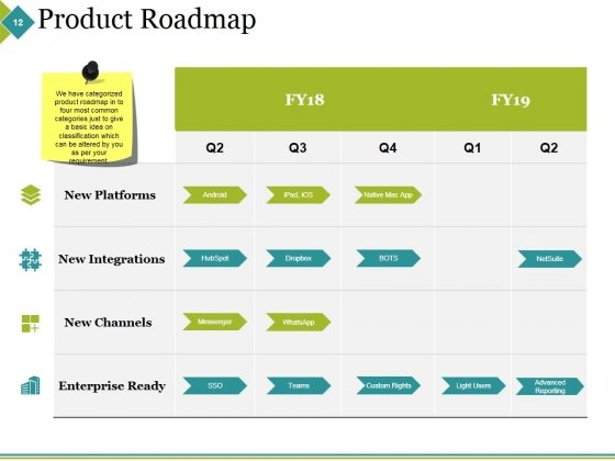 Sample_Ppt_On_Business_Plan_Ppt_PowerPoint_Presentation_Complete_Deck_With_Slides_Slide_12