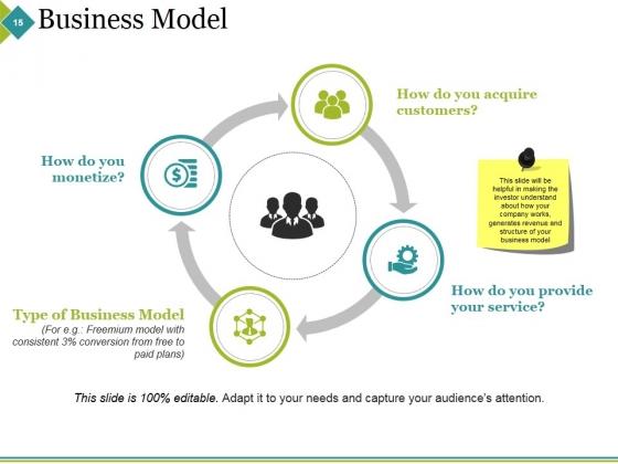 Sample_Ppt_On_Business_Plan_Ppt_PowerPoint_Presentation_Complete_Deck_With_Slides_Slide_15