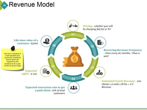 Sample_Ppt_On_Business_Plan_Ppt_PowerPoint_Presentation_Complete_Deck_With_Slides_Slide_18
