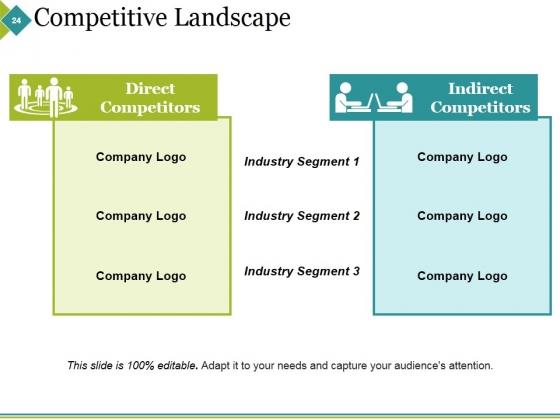 Sample_Ppt_On_Business_Plan_Ppt_PowerPoint_Presentation_Complete_Deck_With_Slides_Slide_24
