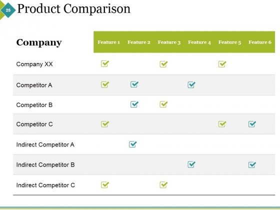Sample_Ppt_On_Business_Plan_Ppt_PowerPoint_Presentation_Complete_Deck_With_Slides_Slide_25
