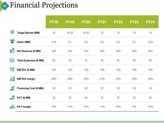 Sample_Ppt_On_Business_Plan_Ppt_PowerPoint_Presentation_Complete_Deck_With_Slides_Slide_29