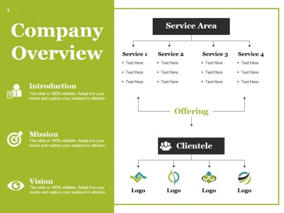 Sample_Ppt_On_Business_Plan_Ppt_PowerPoint_Presentation_Complete_Deck_With_Slides_Slide_3
