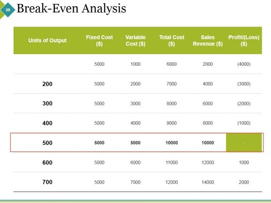 Sample_Ppt_On_Business_Plan_Ppt_PowerPoint_Presentation_Complete_Deck_With_Slides_Slide_30