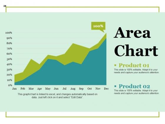 Sample_Ppt_On_Business_Plan_Ppt_PowerPoint_Presentation_Complete_Deck_With_Slides_Slide_39