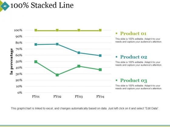 Sample_Ppt_On_Business_Plan_Ppt_PowerPoint_Presentation_Complete_Deck_With_Slides_Slide_40