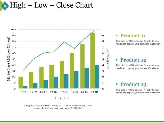 Sample_Ppt_On_Business_Plan_Ppt_PowerPoint_Presentation_Complete_Deck_With_Slides_Slide_42