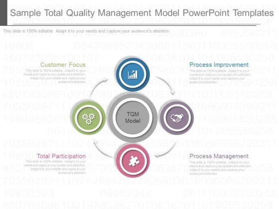 Process improvement powerpoint templates slides and graphics toneelgroepblik Gallery