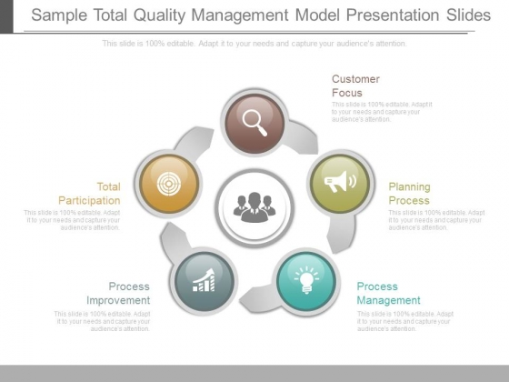 Sample Total Quality Management Model Presentation Slides
