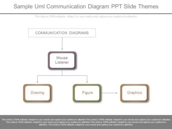 Sample Uml Communication Diagram Ppt Slide Themes